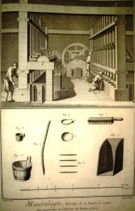 """da """"Diderot-D'Alembert"""" . Mulino della polvere da sparo"""