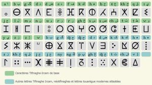 Alfabeto-Tamazight.