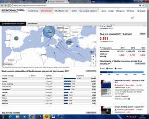1-mappa-dei-migranti-sulle-rotte-mediterranee-nel-2017-ultimo-aggiornamento-02102017-fonte-unhcr