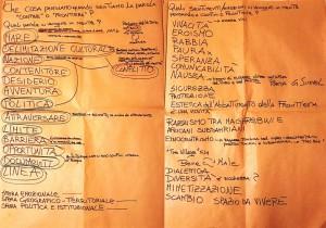 Cartellone realizzato durante l'attività di brainstorming.