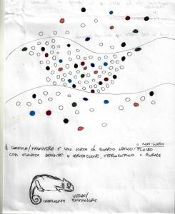 Esempi di disegno e testo realizzati dei partecipanti al workshop