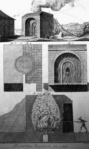 FORNACE (da Diderot e D'Alembert sec. XVIII.