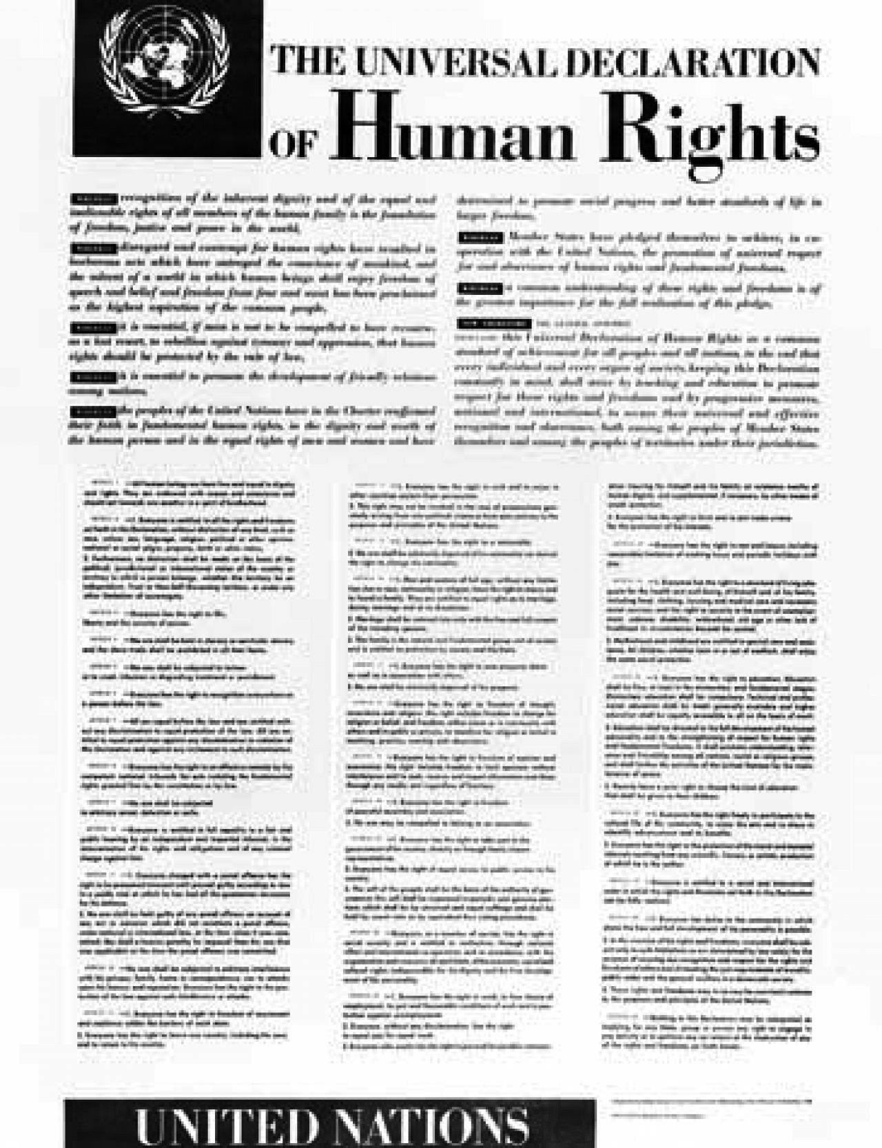 Are Human Rights innat...