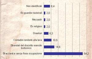 -composizione-bande-cicolane-da-lorenzetti-1985