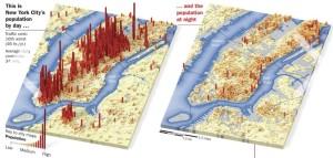grafico-ny-population