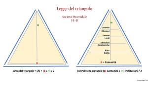 1-society-5