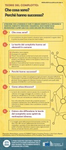 UNESCO Infographics Italian