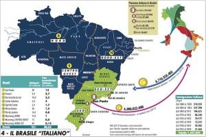 il-brasile-italiano-820-614