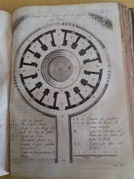 9oronzo-de-bernardi-luomo-galleggiante-1794-pianta-per-il-bagno-per-la-scuola-di-nuoto