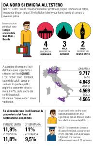linkiesta_dove_emigrano_italiani_prima_0